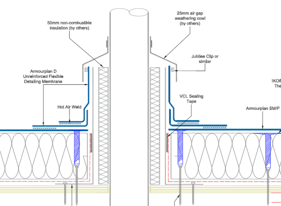 pipe detail CAD drawing